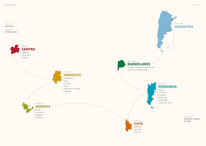 Atlas Cultural de la Argentina 3