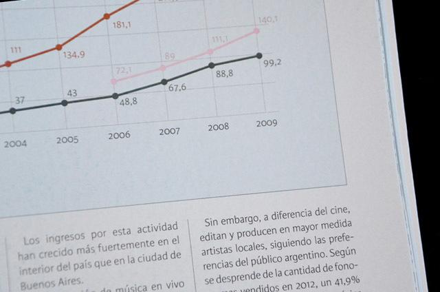 Atlas Cultural de la Argentina 5