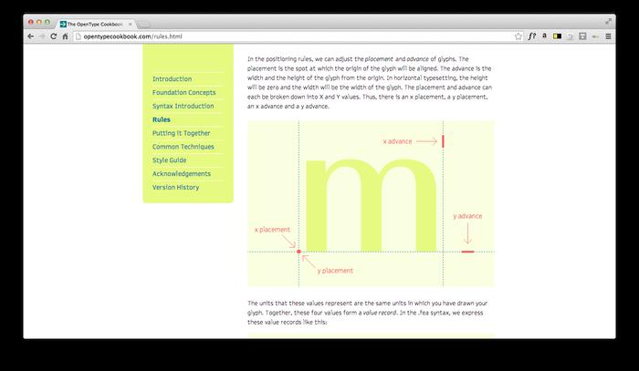 The Unofficial OpenType Cookbook 3