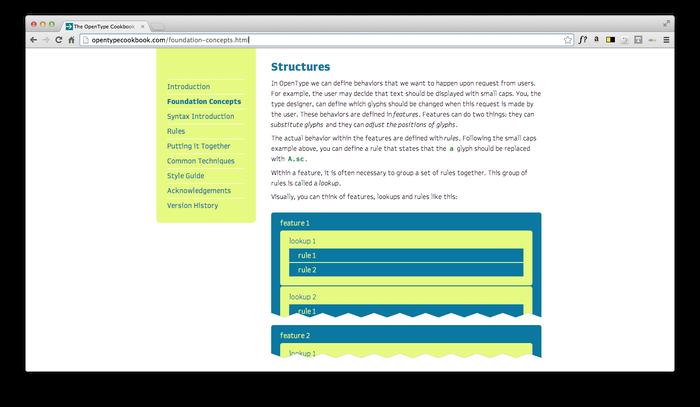The Unofficial OpenType Cookbook 6