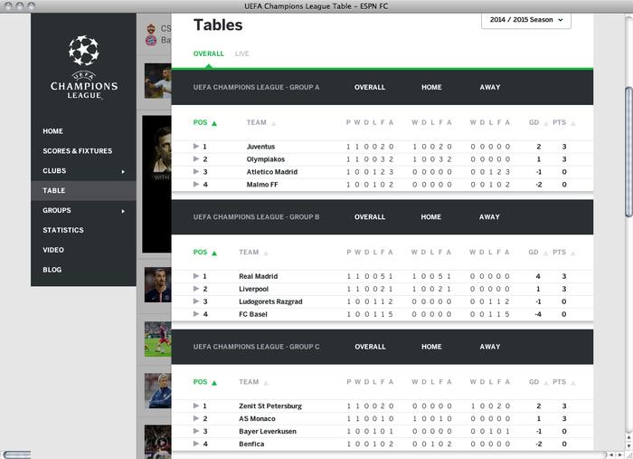 ESPN FC website 3