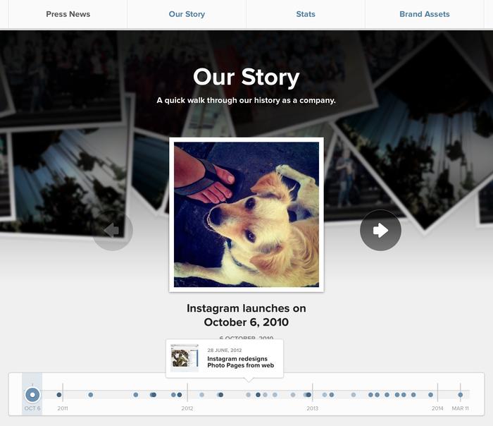 Press/branding section of Instagram.com.