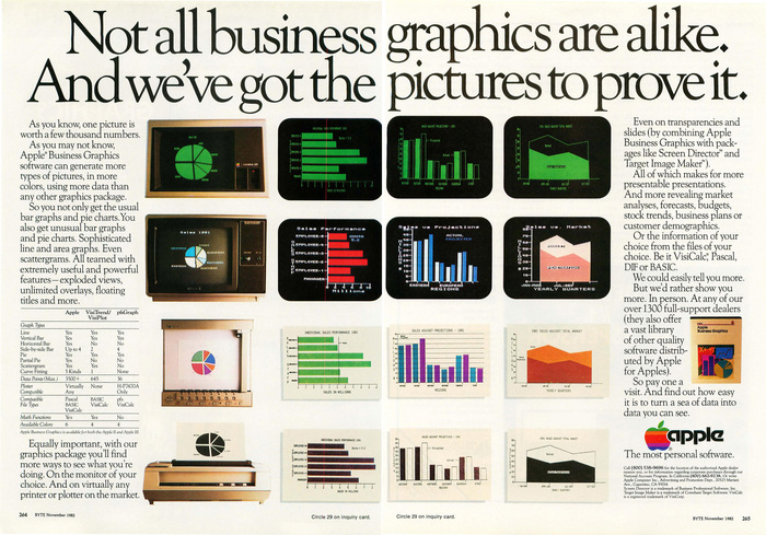 All Goudy Old Style for an ad in Byte Magazine, November 1982.