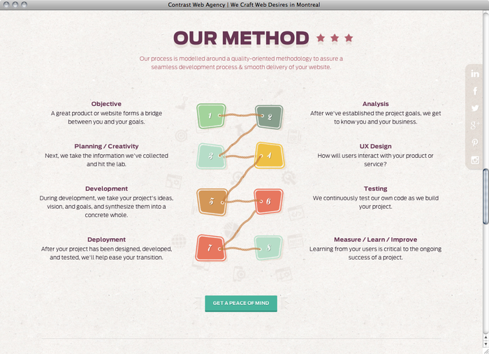 Contrast Web website 3