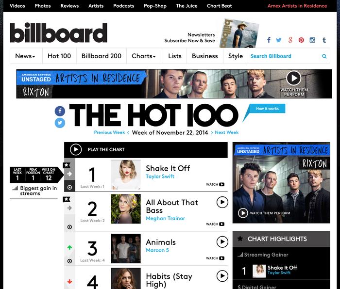 Billboard.com 5