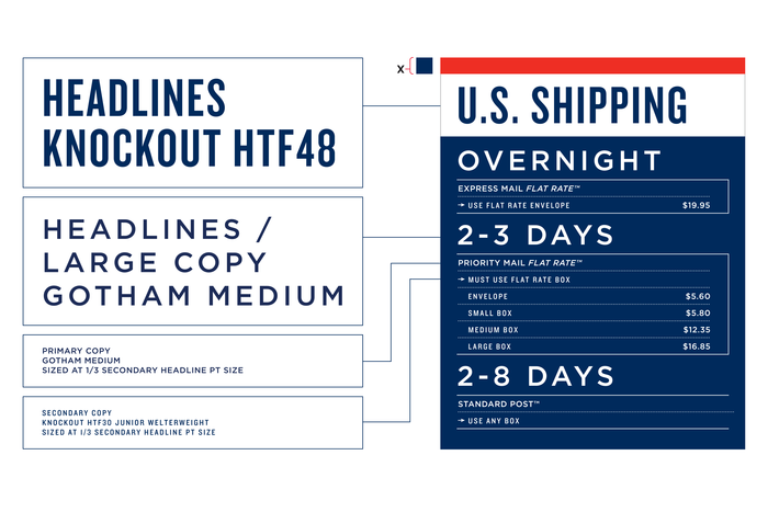 USPS signage & identity redesigns (2013) 6