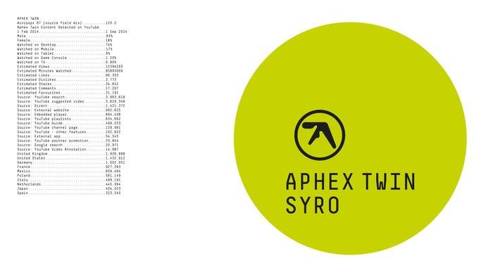 Aphex Twin Syro 1