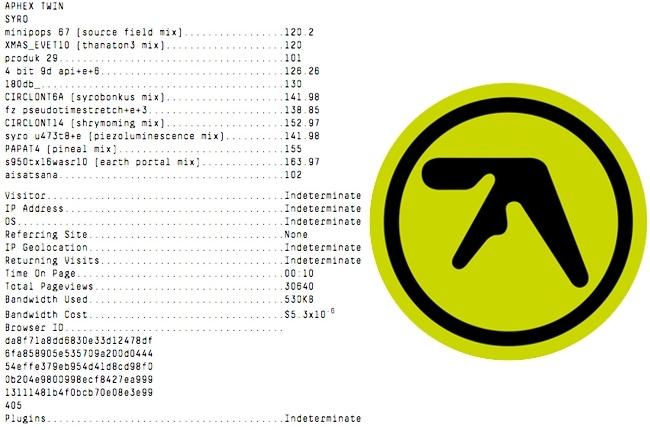 Aphex Twin Syro 2
