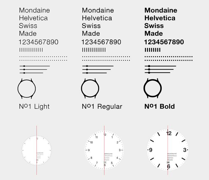 Mondaine Helvetica watch series 1