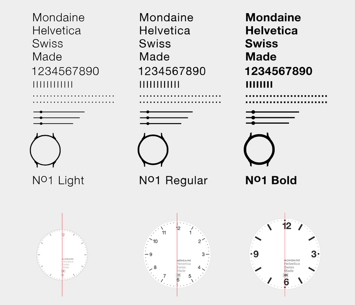 Mondaine Helvetica watch series 1