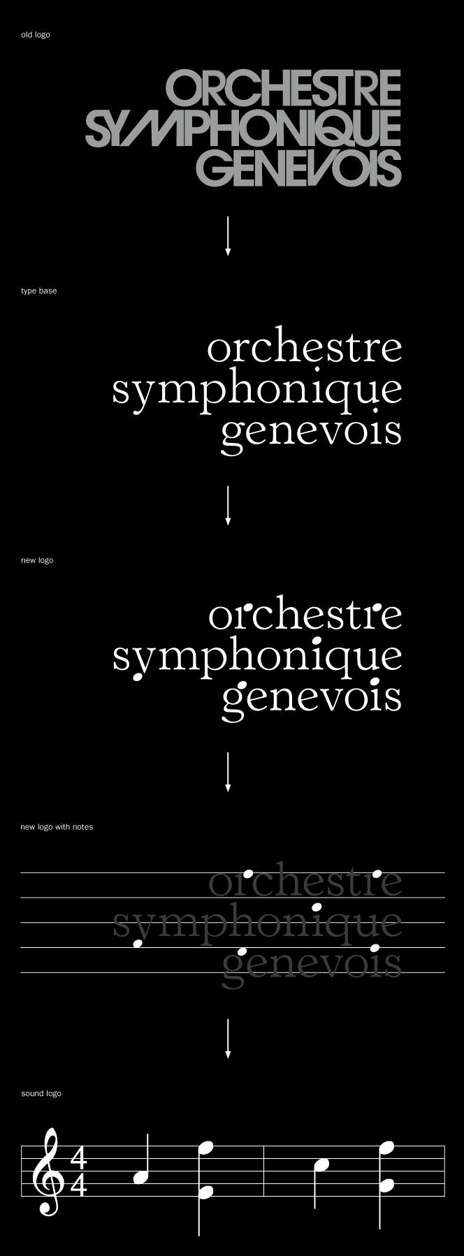 Orchestre Symponique Genevois 7