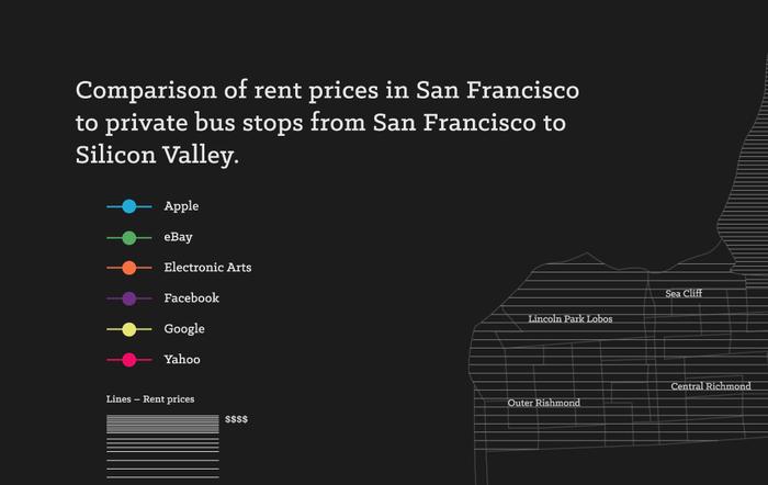 San Francisco rent prices 4