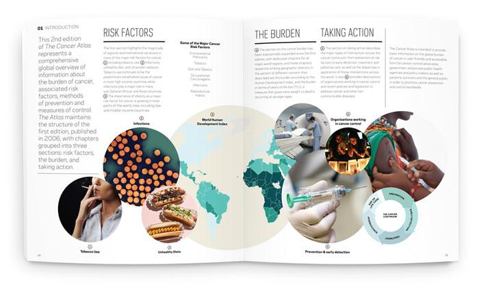 The Cancer Atlas 1