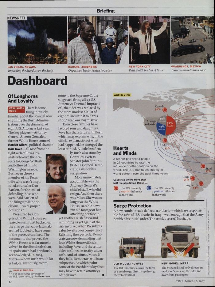 TIME magazine, Mar 26, 2007 2