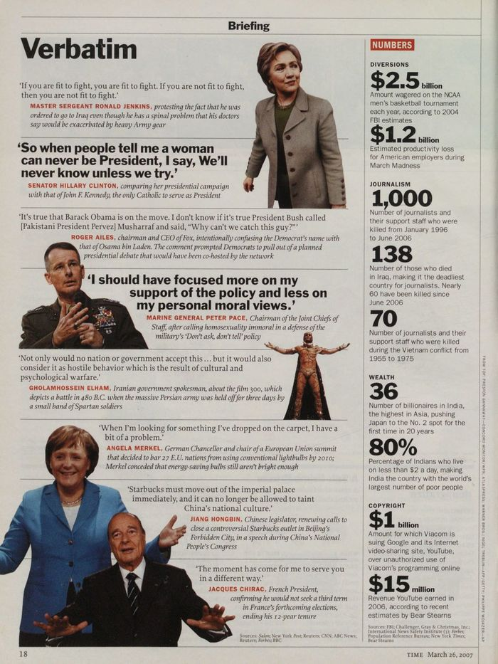 TIME magazine, Mar 26, 2007 4