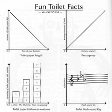 <cite>Fun Toilet Facts</cite>
