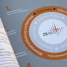 ZB MED identity