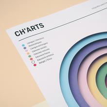 CH'ARTS