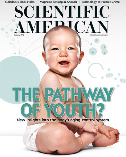 Scientific American – Covers 1