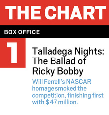 <cite>Entertainment Weekly</cite>, Oct. 2006