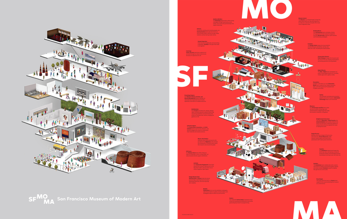 San Francisco Museum of Modern Art (2016 identity) 6