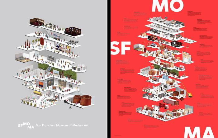 San Francisco Museum of Modern Art (2016 identity) 6