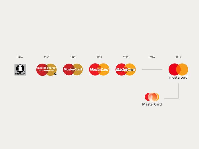Mastercard identity (2016) 7