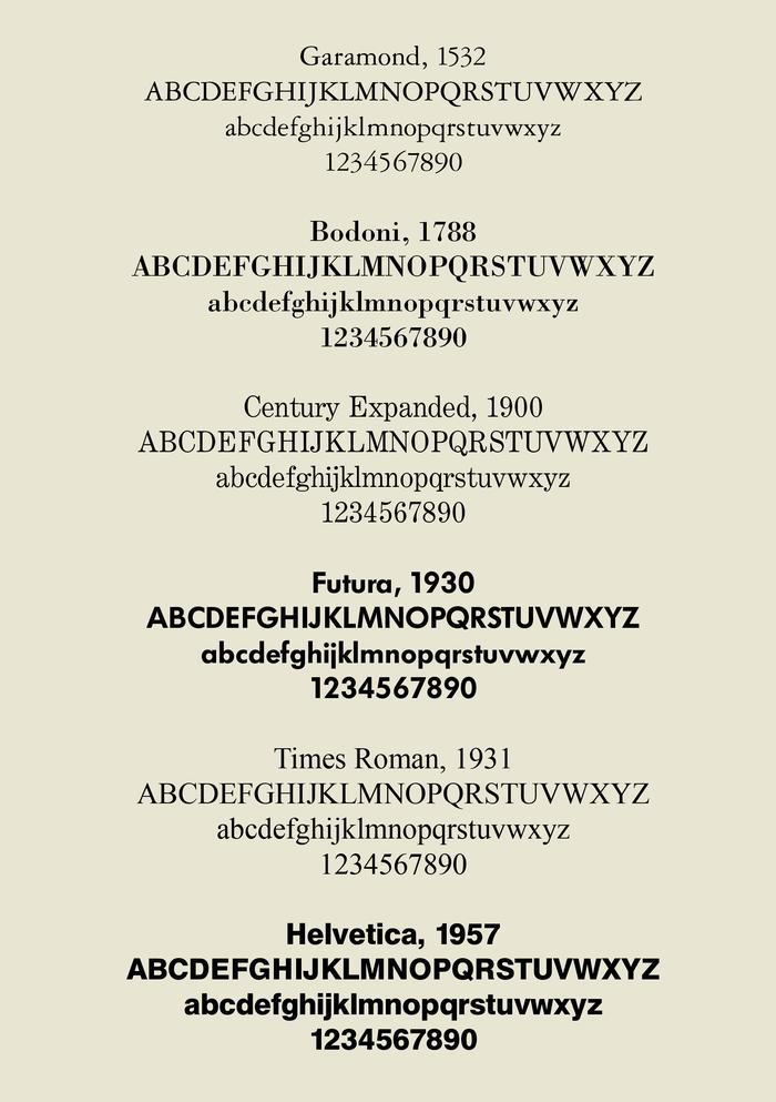 Vignelli's six preferred typefaces, as shown in his 2009–10 monograph: Garamond, Bodoni, Century Expanded, Futura, Times, Helvetica.