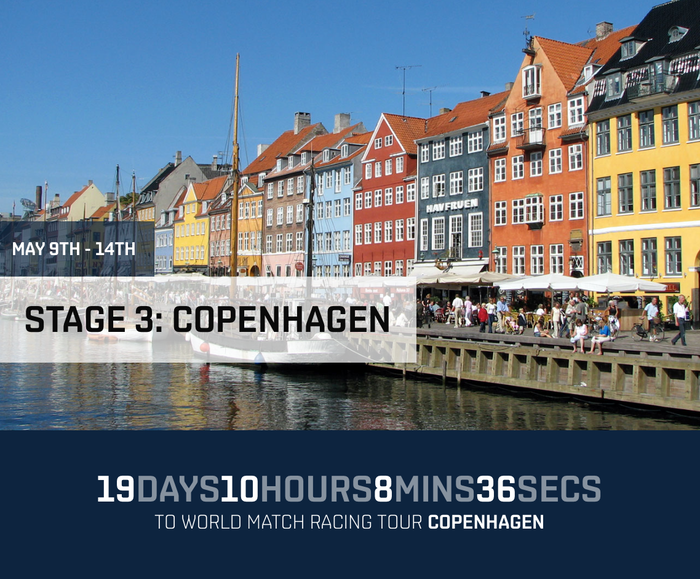 World Match Racing Tour 1