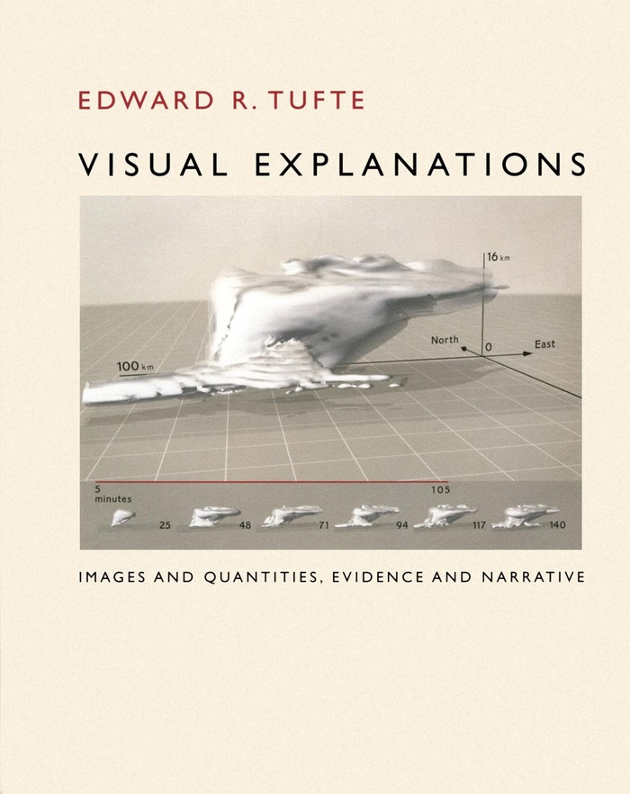 Visual Explanations. Images and Quantities, Evidence and Narrative was first published in 1986.
