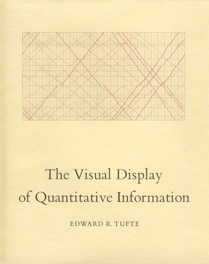 The Visual Display of Quantitative Information (1992, second edition 2001)
