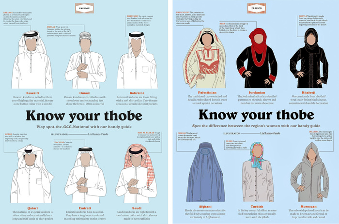 """Know your thobe"" infographics, illustrated by Liz Ramos-Prado, 2014."