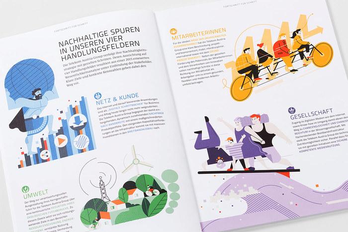 Fortschritt für Schritt. Telekom Austria Sustainability Report 2015/2016 3