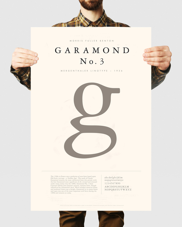 The Type Gallery poster
