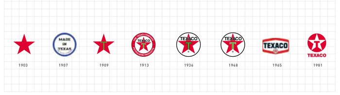 Logo evolution as shown in Texaco Annual Report 2000.