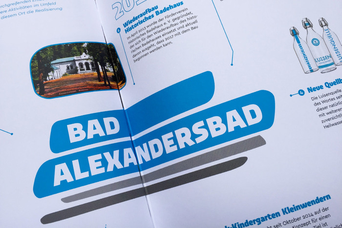 New identity for Bad Alexandersbad 6