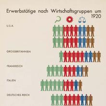 <cite>Gesellschaft und Wirtschaft</cite>