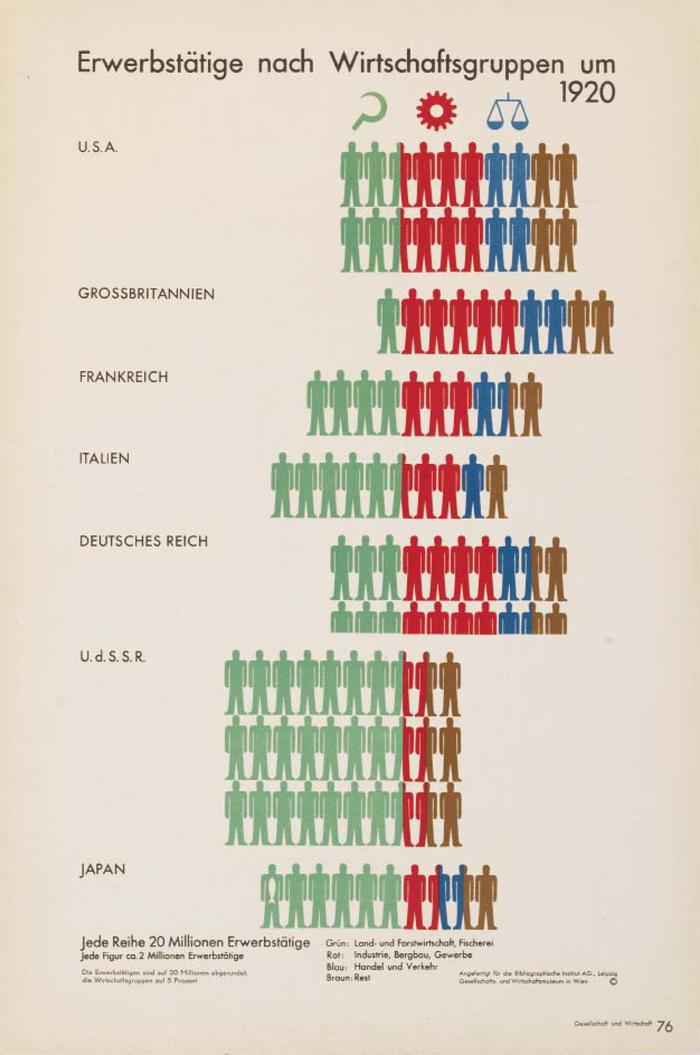 Gesellschaft und Wirtschaft 3