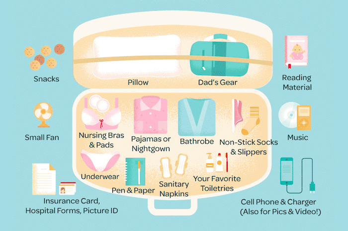 """Packing for the Hospital. A Labor of Love"" — detail of an illustrated infographic aimed at parents-to-be"