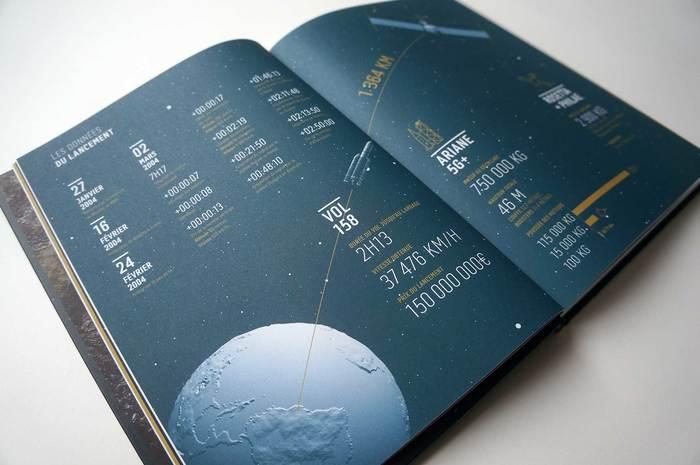 L'Aventure Rosetta 3