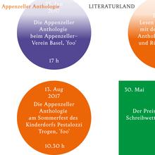 Literaturland