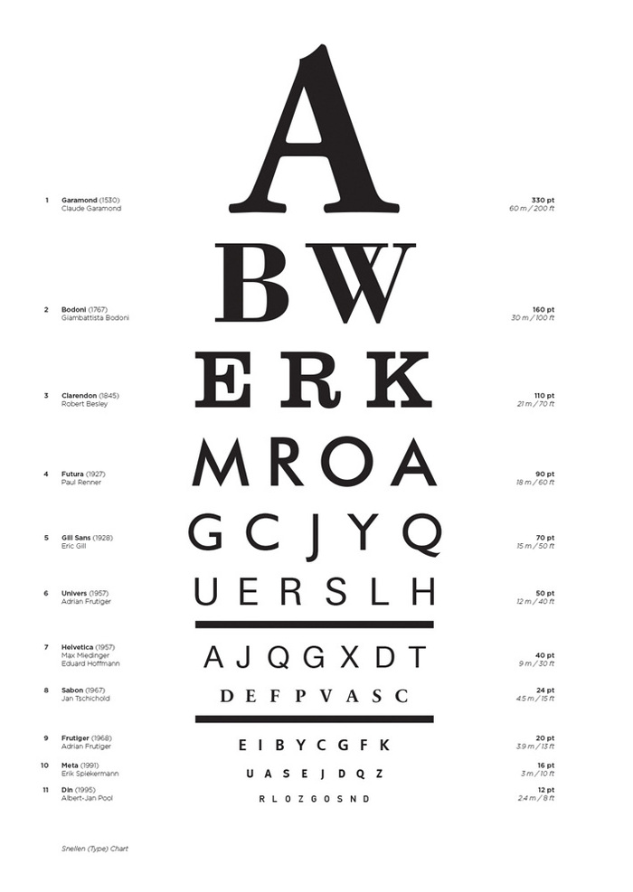 This is a graphic of Printable Eye Charts regarding eye doctor