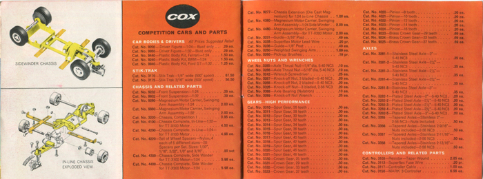 The Exciting World of Cox Hobbies 6