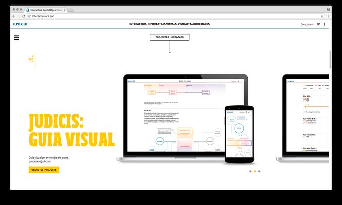 Ara.cat's visualizations website 2