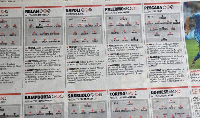 La Gazzetta dello Sport (c.2013–) 3