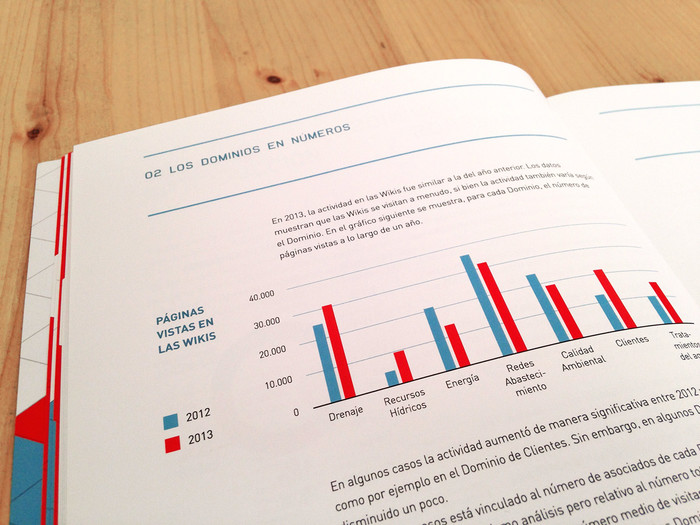 Aqualogy Annual Reports 3