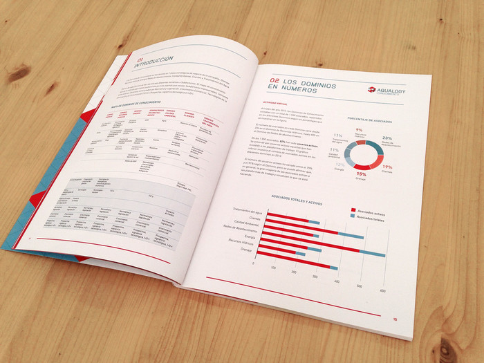 Aqualogy Annual Reports 4