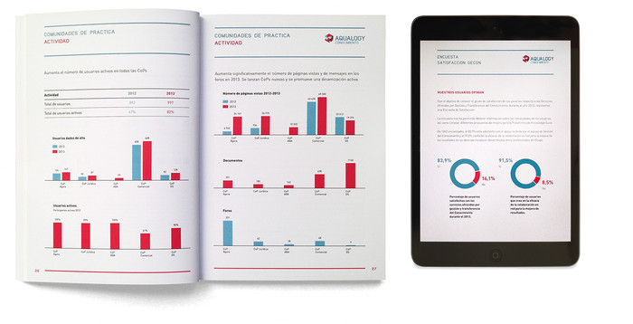 Aqualogy Annual Reports 5