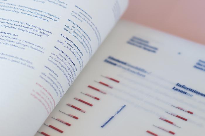 Ansichtssache – Über Lesbarkeit und die Details in der Typografie by Sabrina Öttl 8