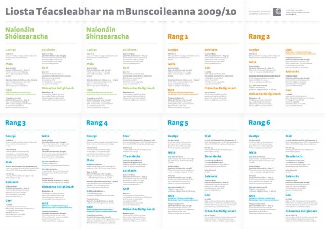 COGG Wall Chart 2